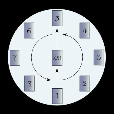 Расклад Завершенность илл 2 схема | Блог Катерины Нистратовой